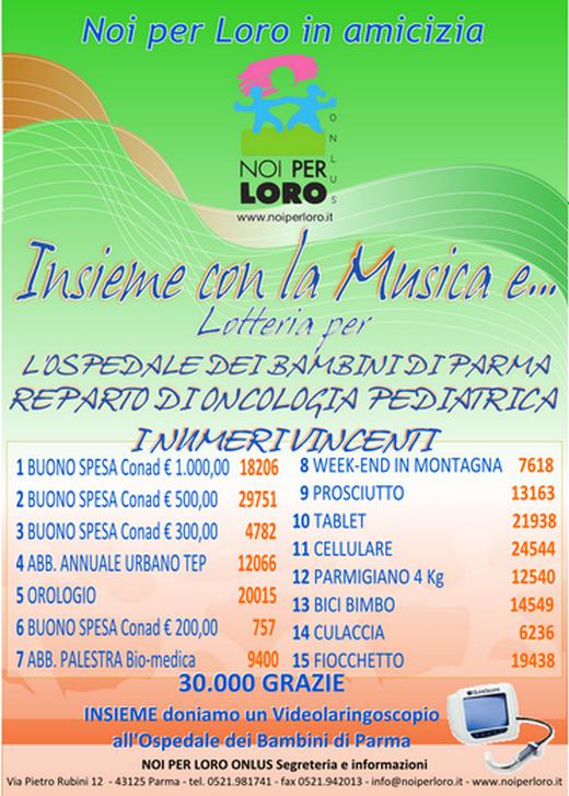I numeri vincenti la lotteria 2013